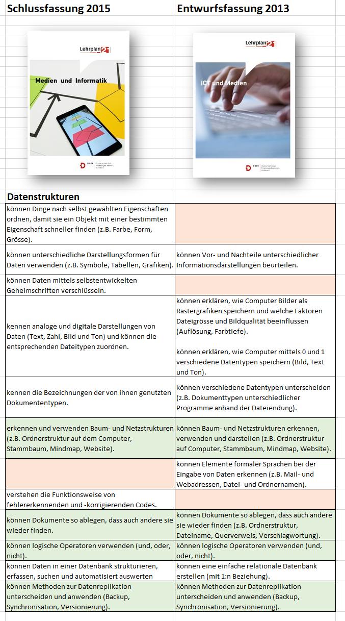 informatik-im-lp21-entwurf-03.png