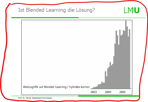 biblionetz_trendbarometer.jpg