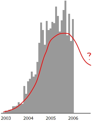 biblionetz_trendbarometer2.jpg