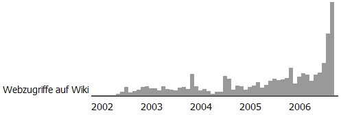 biblionetz-wiki-1206.jpg