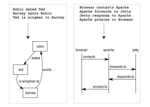 diagrammr.jpg