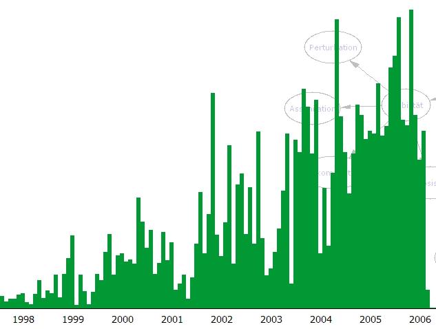 biblionetz-statistik-verlauf.jpg