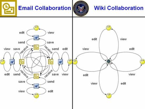 wiki-collaboration.jpg