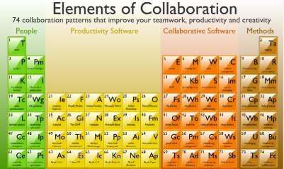 elements-of-collaboration.jpg