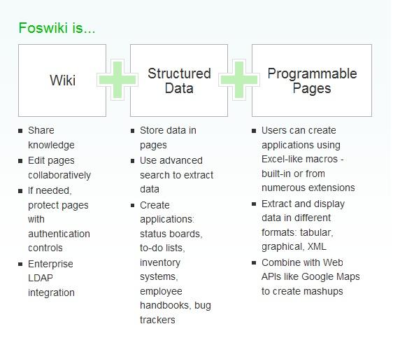 foswiki-concept.jpg