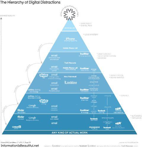 ablenkungspyramide-small.jpg