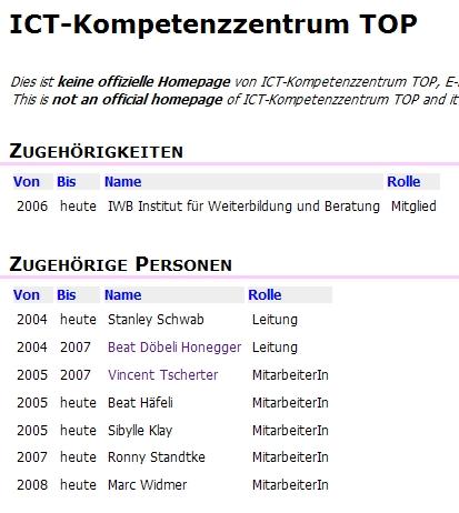 juristische-personen-im-biblionetz-01.jpg