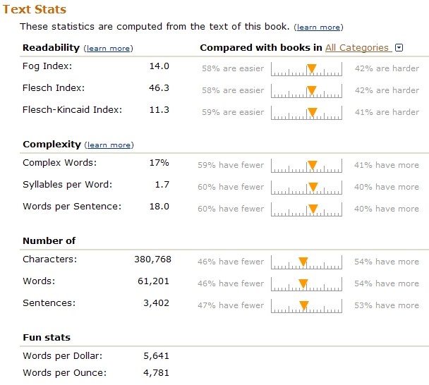 amazon-stats.jpg