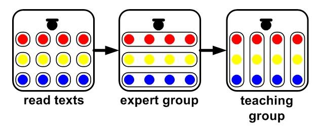 jigsaw-vincent-tschert-visualization.jpg