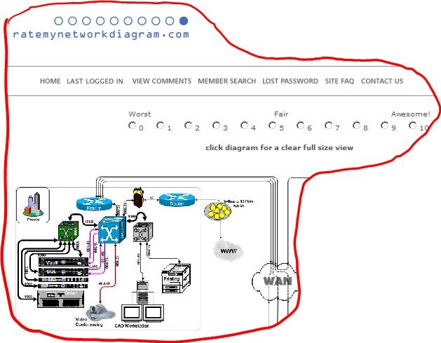 rate-my-network-diagram.jpg