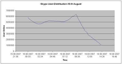 skype_user_online_200708_1420.jpg