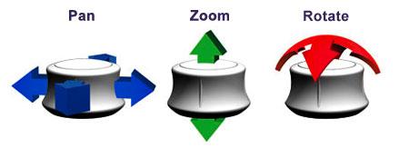 3D_SpaceNavigator_bewegungen.jpg