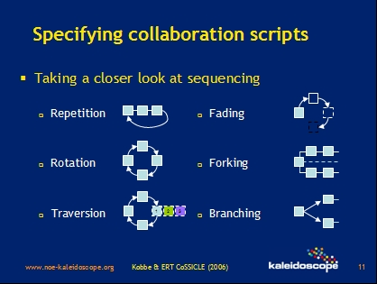 collaboration-scripts2.jpg