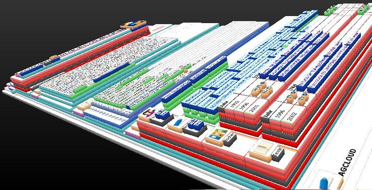 biblionetz-struktur-3d-2.jpg
