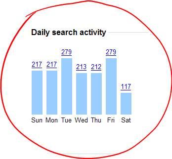 google-protokoll02.jpg